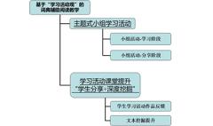 卡西欧官方商城 英语微课 I 电子词典辅助阅读教学案例分享